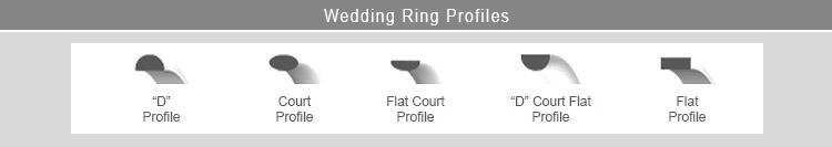 Wedding Ring Profiles used for gay rings and lesbian rings